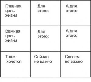 Таблица психологического тренинга